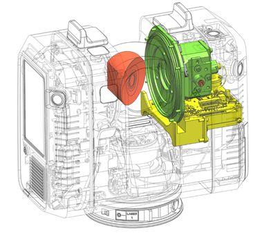 RTC360 TLS komponente